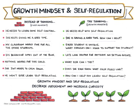 growth-mindset-and-self-regulation-2