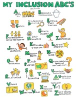 Inclusion-ABCs-UDL-version